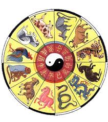Chinese-animal-sign-2014-Chinese-horoscope-2014