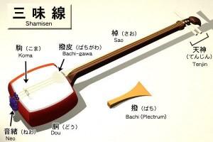 shamisen-feng-shui